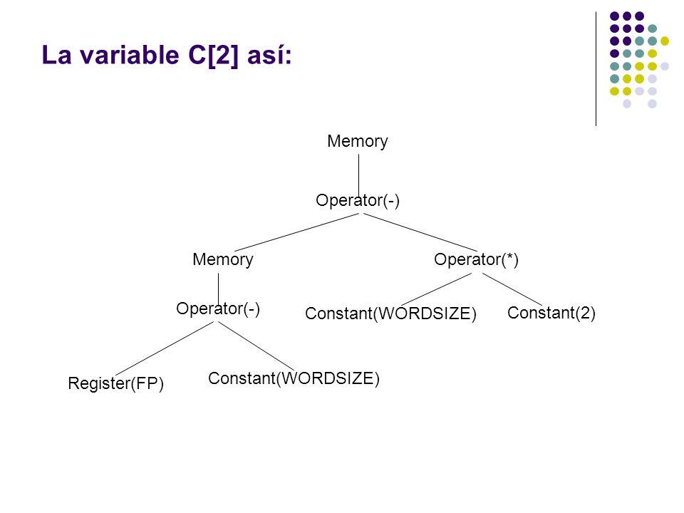 La variable C[2] así: Memory Operator(-) Operator(*) Constant(2)